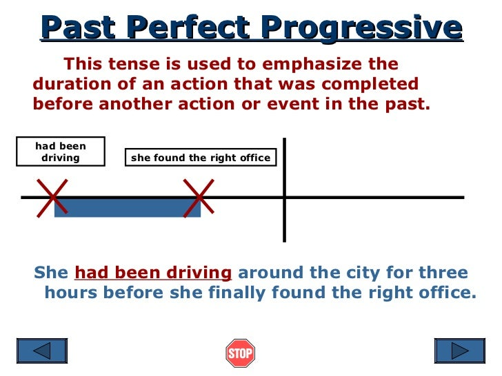 Past Perfect Progressive This tense is used to emphasize the duration of an action that was completed before another actio...