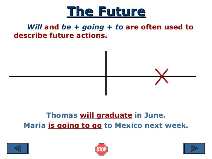 The Future Will   and  be + going + to  are often used to describe future actions. Thomas  will graduate  in June. Maria  ...