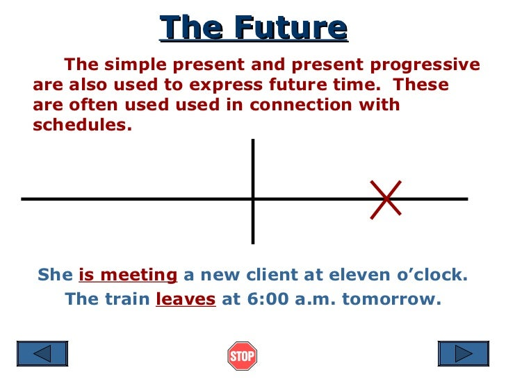 The Future The simple present and present progressive are also used to express future time.  These are often used used in ...
