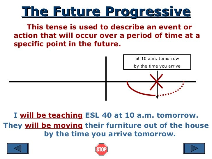 The Future Progressive This tense is used to describe an event or action that will occur over a period of time at a specif...