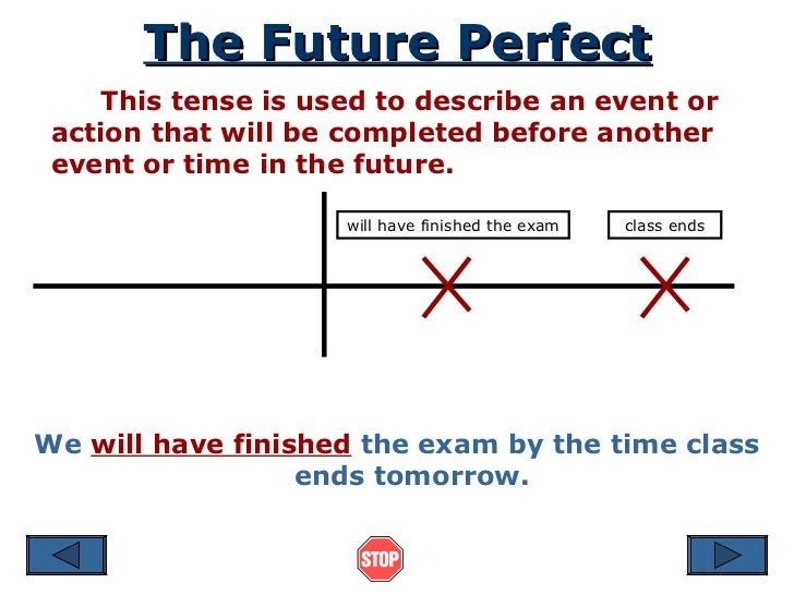 The Future Perfect This tense is used to describe an event or action that will be completed before another event or time i...