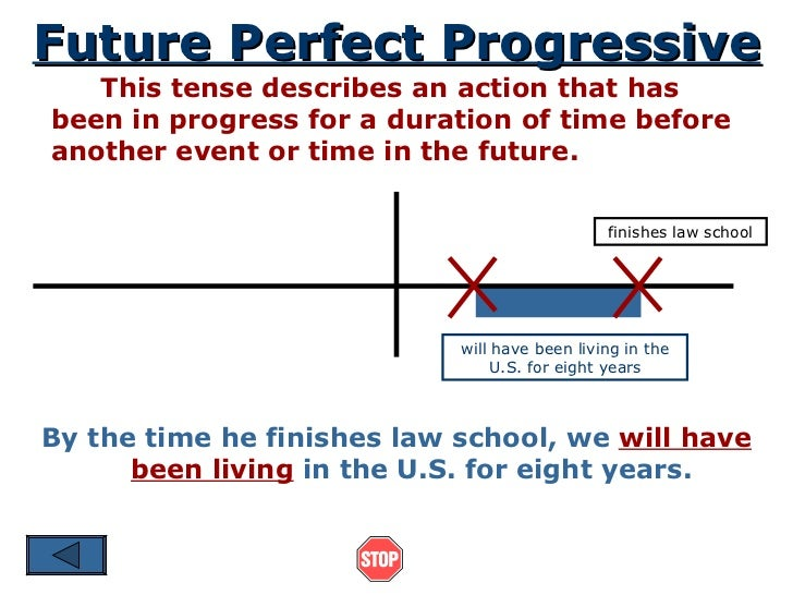 Future Perfect Progressive This tense describes an action that has been in progress for a duration of time before another ...