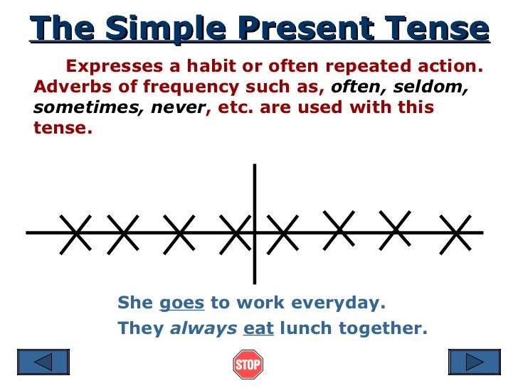 The Simple Present Tense Expresses a habit or often repeated action.  Adverbs of frequency such as,  often, seldom, someti...