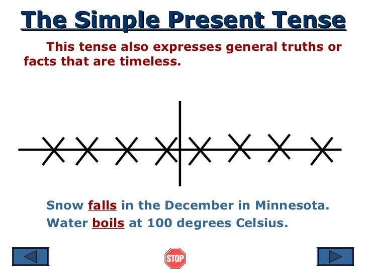 The Simple Present Tense This tense also expresses general truths or facts that are timeless.  Snow  falls  in the Decembe...
