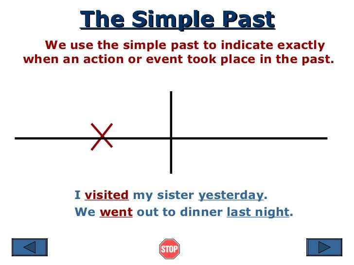 The Simple Past We use the simple past to indicate exactly when an action or event took place in the past. I  visited  my ...
