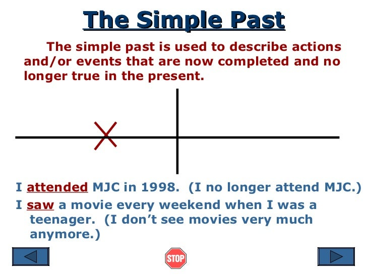 The Simple Past The simple past is used to describe actions and/or events that are now completed and no longer true in the...