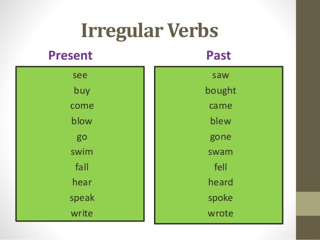 Tenses in writing
