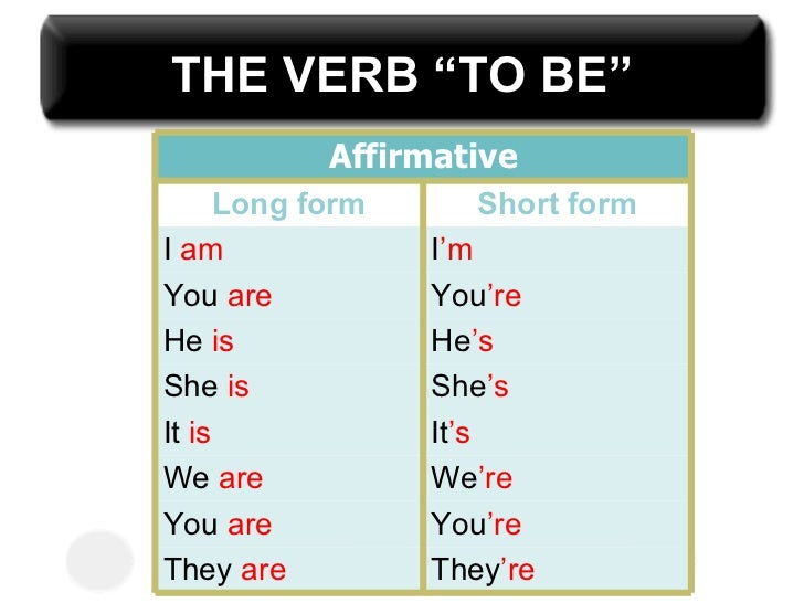 Verb to be ppt