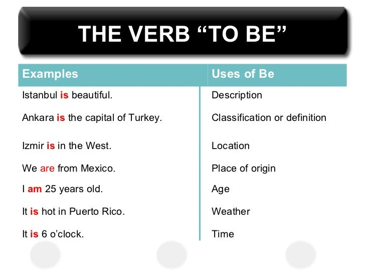 definition of verb with examples