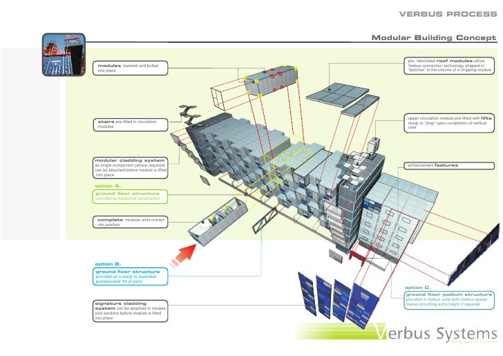 Verbus system design manual for Modular building design