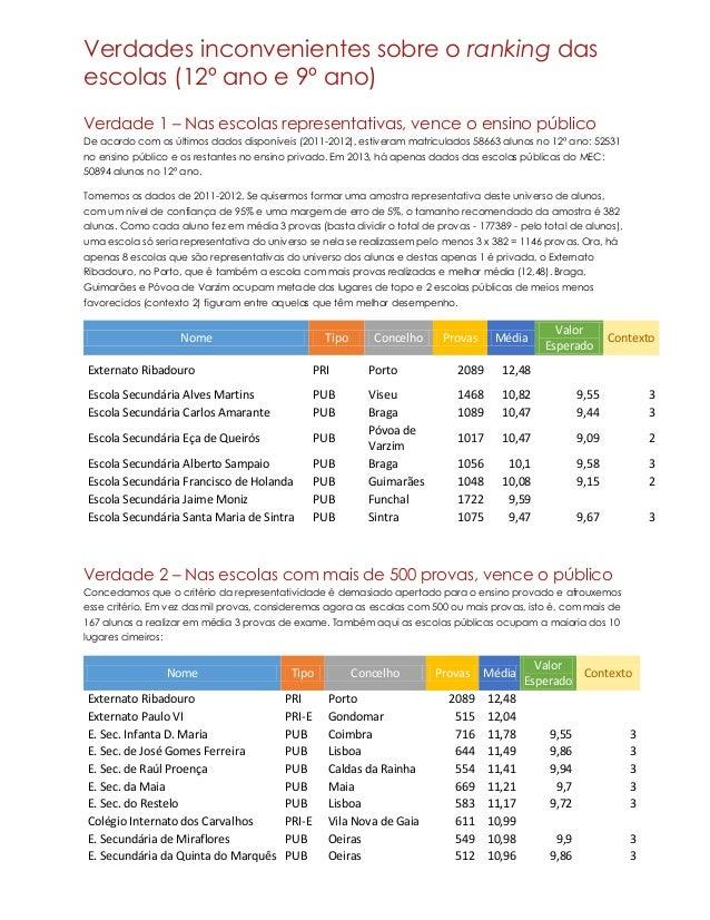 Verdades inconvenientes sobre o ranking das escolas (12º ano e 9º ano) Verdade 1 – Nas escolas representativas, vence o en...