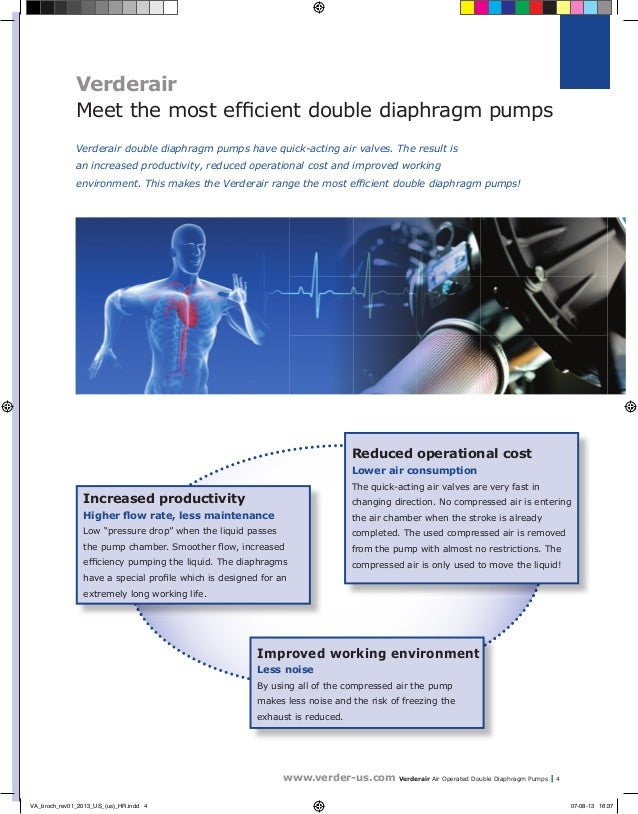 Verderair double diaphragm pumps 3 verderair meet the most efficient double diaphragm pumps ccuart Images