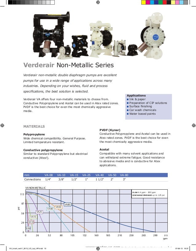 Verderair double diaphragm pumps 9 ccuart Images
