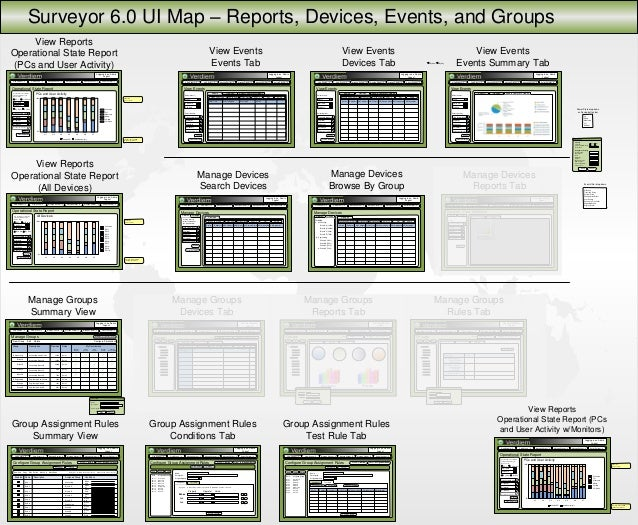 Surveyor 6.0 UI Map – Reports, Devices, Events, and Groups View Reports Operational State Report (PCs and User Activity)  ...