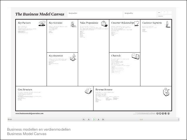 Business Model Canvas, waardepropositie en verdienmodellen HAN SBDay Slide 3