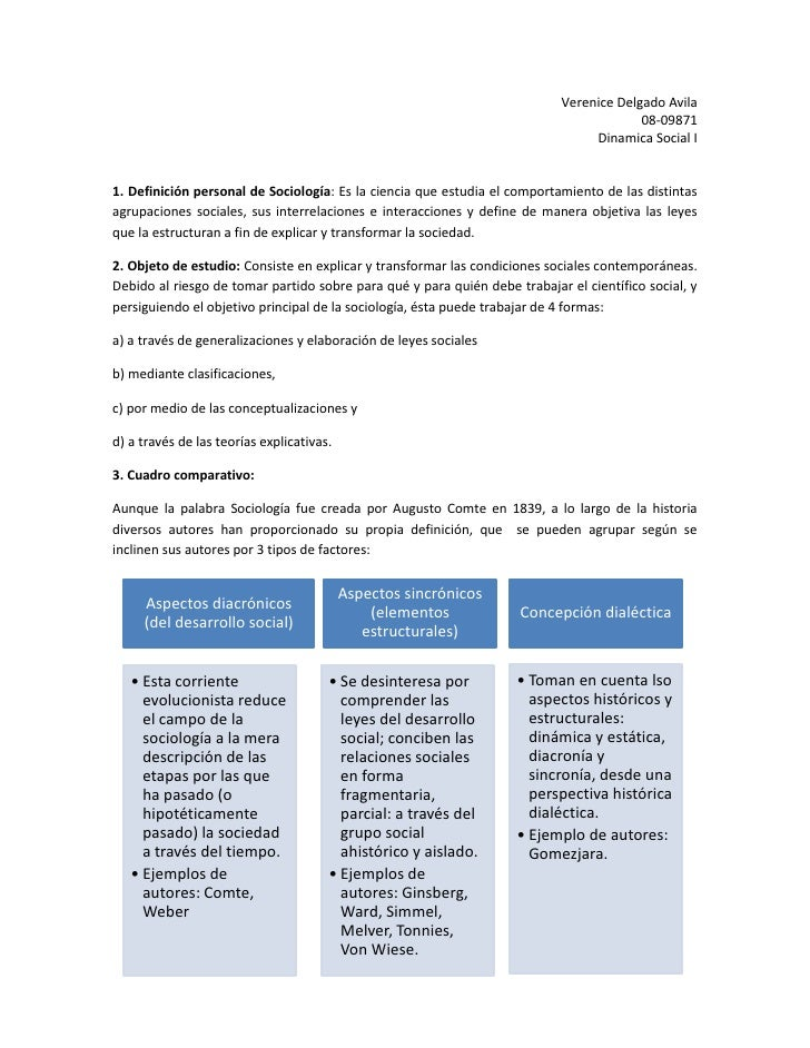 Verenice Delgado Avila<br />08-09871<br />Dinamica Social I<br />1. Definición personal de Sociología: Es la ciencia que e...
