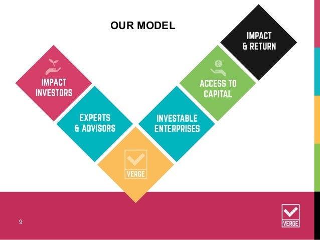 sales framework milford industries capital district region The capital markets law (ley de mercado de valores) (decree no 2,176, published in the extraordinary official gazette no 6,211, dated december 30, 2015), which redesigns the framework for regulating the securities market.