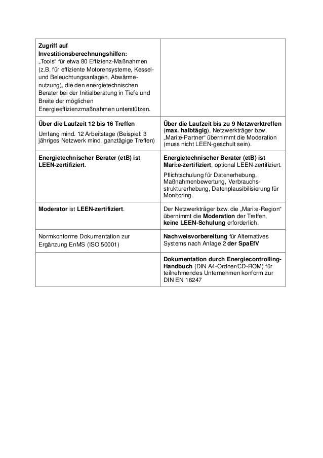 Vergleich LEEN und Mari:e Slide 2