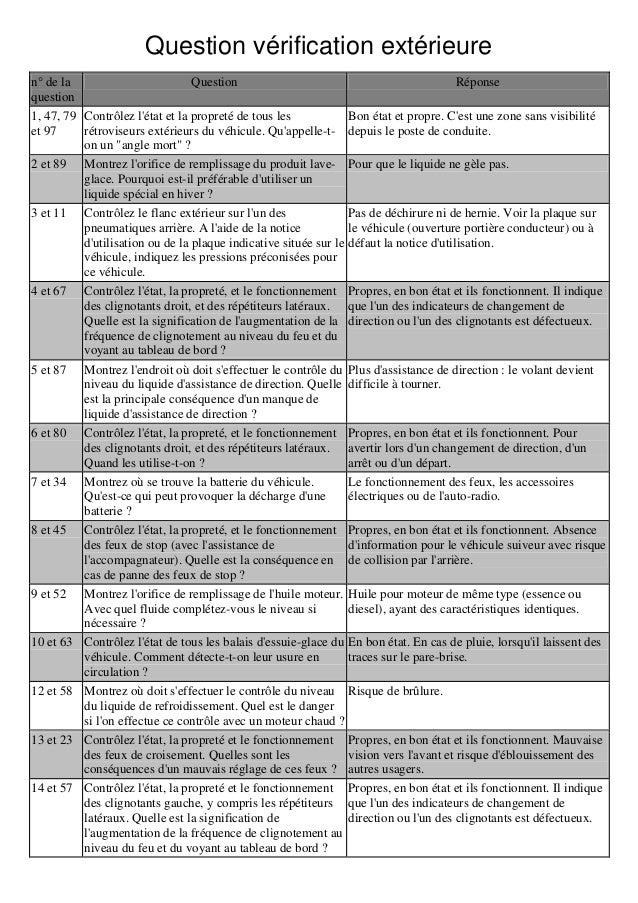Question vérification extérieure n° de la question Question Réponse 1, 47, 79 et 97 Contrôlez l'état et la propreté de tou...