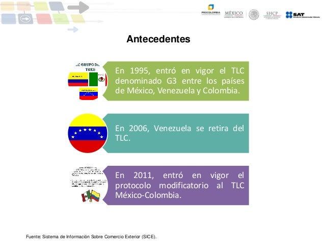 tlc colombia mexico entrada en vigor
