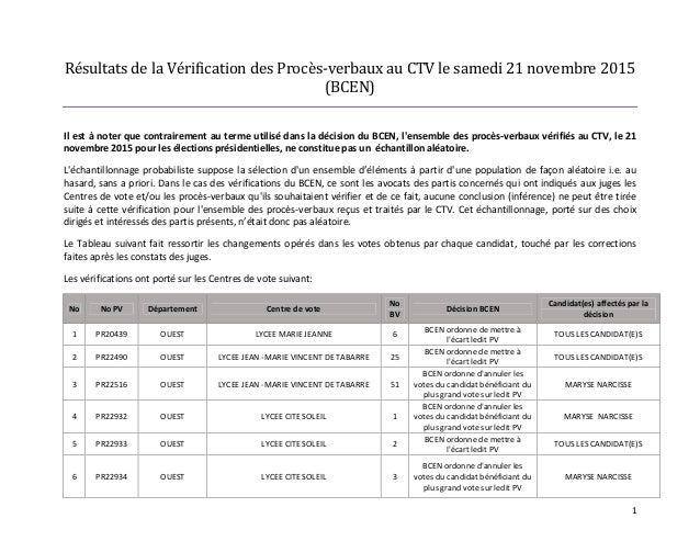 1 Résultats de la Vérification des Procès-verbaux au CTV le samedi 21 novembre 2015 (BCEN) Il est à noter que contrairemen...