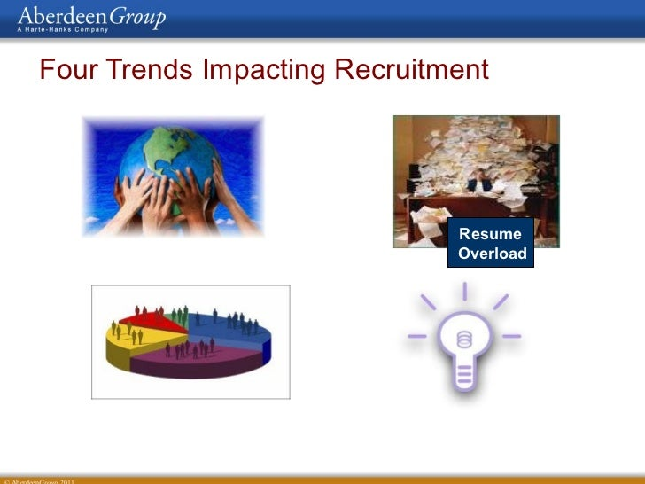 technology impact hr practices Technology has changed the business world many times over in the information age, the advent of computers and the internet has increased that impact significantly.