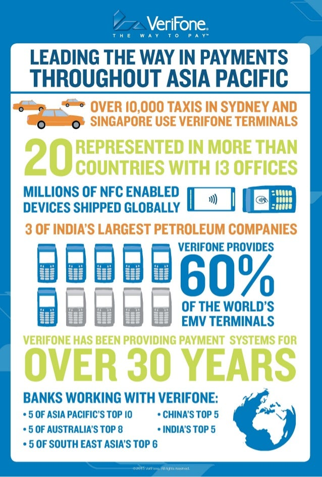 VeriFone Factographic - Payments in Asia Pacific