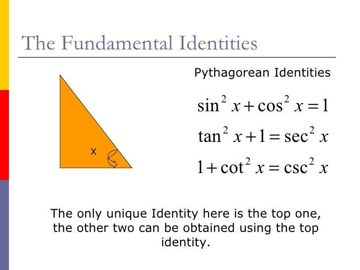 Verifying trigonometric identities – Verify Trig Identities Worksheet