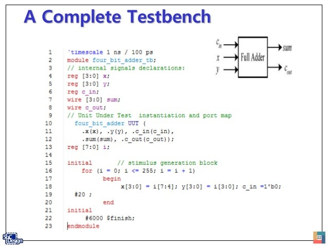 verilog test bench tutorial pdf