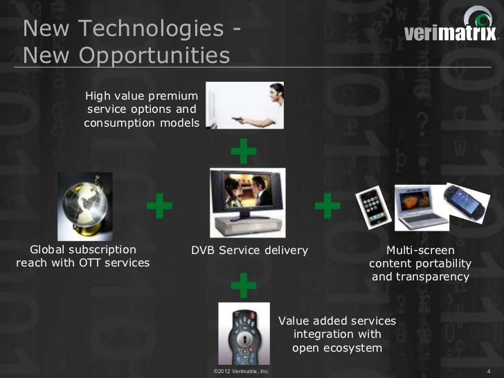 New Technologies -New Opportunities           High value premium            service options and           consumption mode...