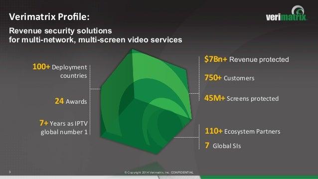 Making Hybrid Networks Smarter with Subscriber Analytics Slide 3