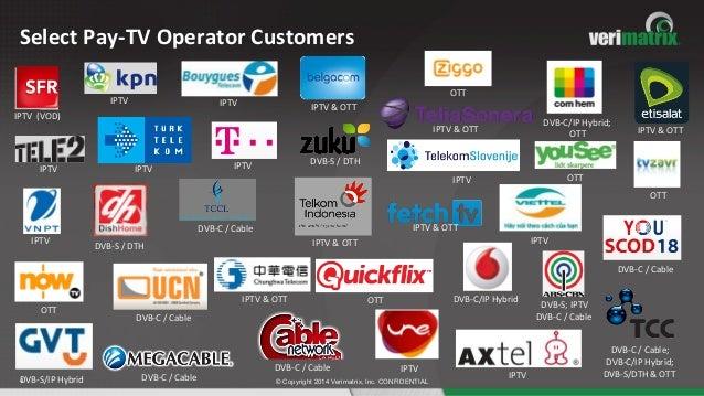 Select  Pay-‐TV  Operator  Customers   © Copyright 2014 Verimatrix, Inc. CONFIDENTIAL4 IPTV    (VOD)   IPTV...