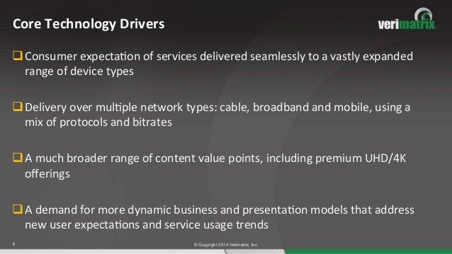 Core  Technology  Drivers   © Copyright 2014 Verimatrix, Inc.6 qConsumer  expectaXon  of  services  delive...