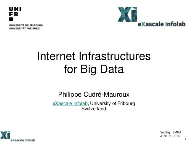 Internet Infrastructures for Big Data Philippe Cudré-Mauroux eXascale Infolab, University of Fribourg Switzerland VeriSign...