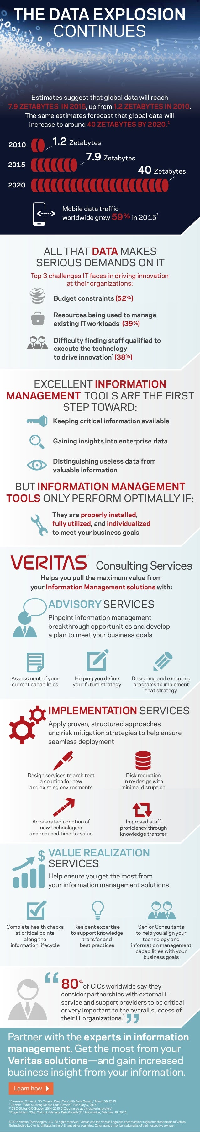 ALL THAT DATA MAKES SERIOUS DEMANDS ON IT EXCELLENT INFORMATION MANAGEMENT TOOLS ARE THE FIRST STEP TOWARD: BUT INFORMATIO...