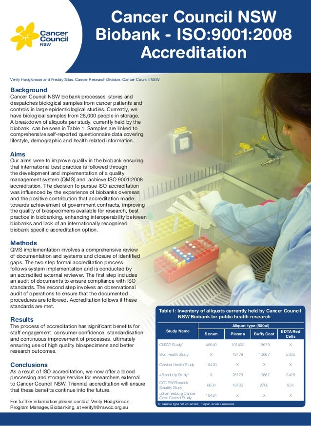 Cancer Council NSW Biobank - ISO:9001:2008 Accreditation Verity Hodgkinson and Freddy Sitas. Cancer Research Division, Can...