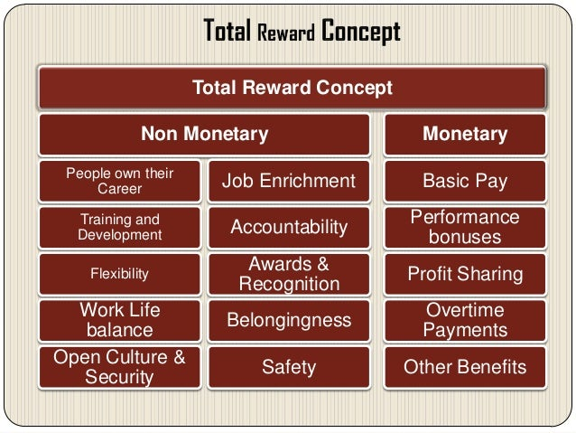 benefits of non-monetary incentives