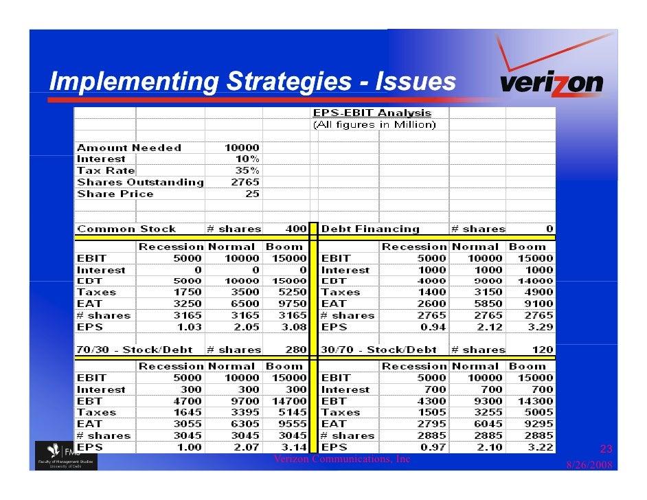 verizon communications inc implementing a human Verizon communications, inc: implementing a human resources balanced scorecard overview this study discusses the four perspectives specified in kaplan's and norton's balanced scorecard framework, focusing on their implementation at gte4.