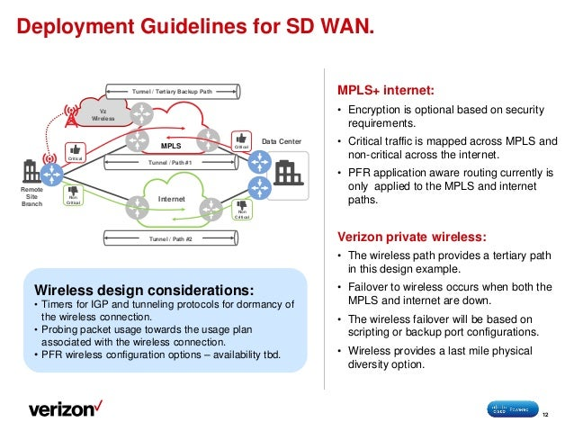 Verizon Managed SD-WAN with Cisco IWAN
