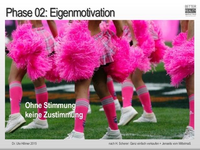Dr. Ute Hillmer 2015 nach H. Scherer: Ganz einfach verkaufen + Jenseits vom Mittelmaß Phase 02: Eigenmotivation Ohne Stimm...