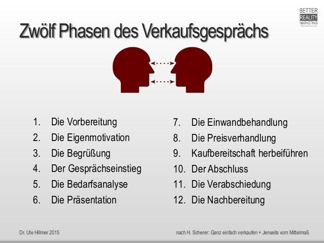 Dr. Ute Hillmer 2015 nach H. Scherer: Ganz einfach verkaufen + Jenseits vom Mittelmaß 1. Die Vorbereitung 2. Die Eigenmoti...