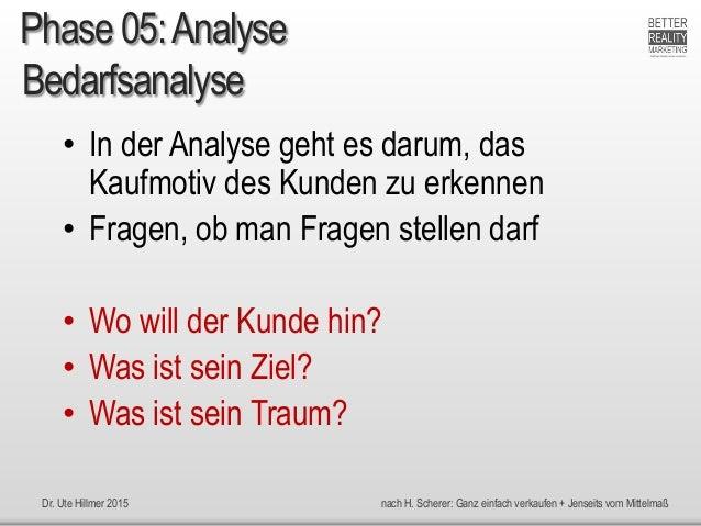 Dr. Ute Hillmer 2015 nach H. Scherer: Ganz einfach verkaufen + Jenseits vom Mittelmaß Bedarfsanalyse • In der Analyse geht...