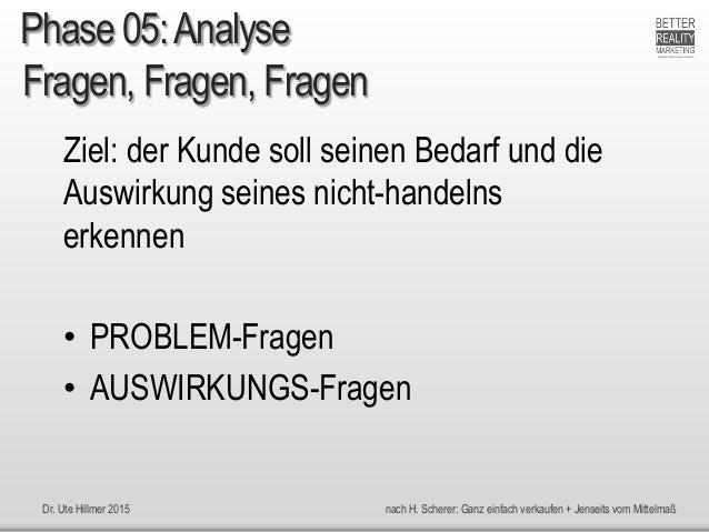 Dr. Ute Hillmer 2015 nach H. Scherer: Ganz einfach verkaufen + Jenseits vom Mittelmaß Fragen, Fragen, Fragen Ziel: der Kun...