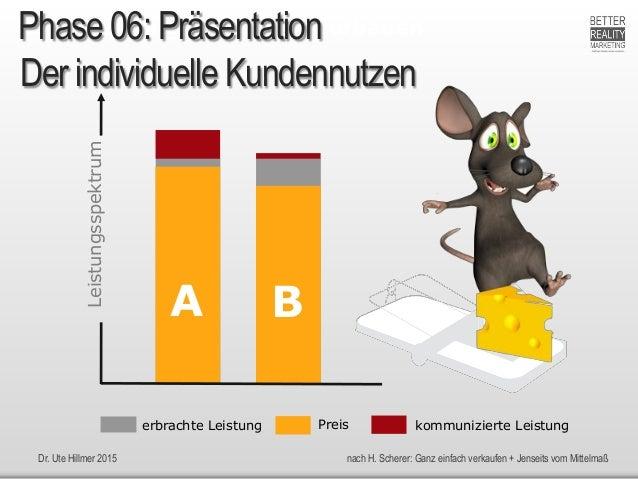 Dr. Ute Hillmer 2015 nach H. Scherer: Ganz einfach verkaufen + Jenseits vom Mittelmaß Entscheidungssicherheit aufbauen B L...
