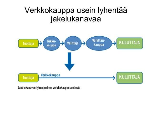"""Verkkokaupan rooli?  Verkkokauppa itsenäisenä liiketoimintana vs. kivijalkaliikkeen tukena − Samuli Seppälä: """"Oikea"""" verk..."""