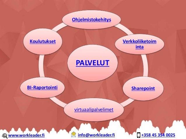 PALVELUT Ohjelmistokehitys Verkkoliiketoim inta Sharepoint virtuaalipalvelimet BI-Raportointi Koulutukset www.workleader.f...