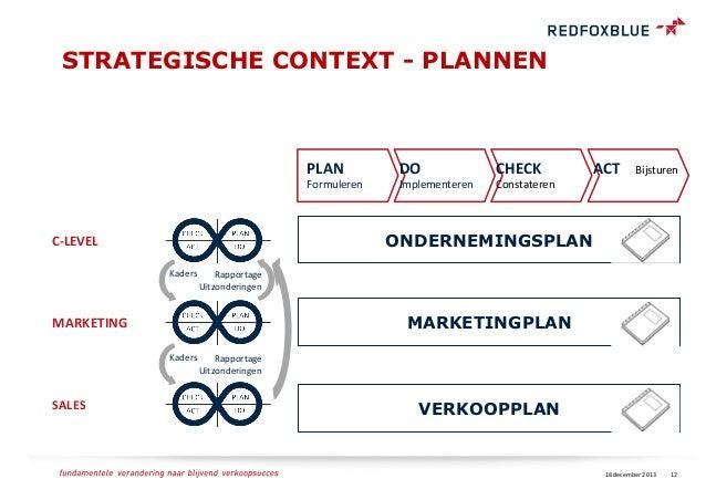 opzet ondernemingsplan Opzet van een succesvol verkoopplan opzet ondernemingsplan
