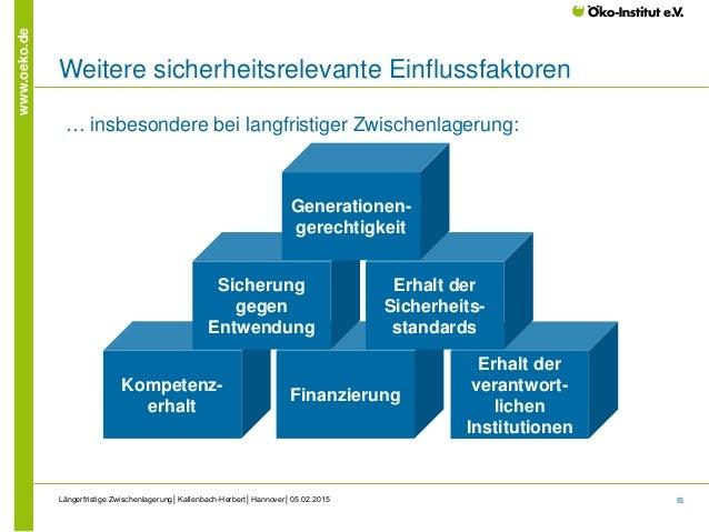 15 www.oeko.de Kompetenz- erhalt Weitere sicherheitsrelevante Einflussfaktoren Finanzierung Sicherung gegen Entwendung Erh...