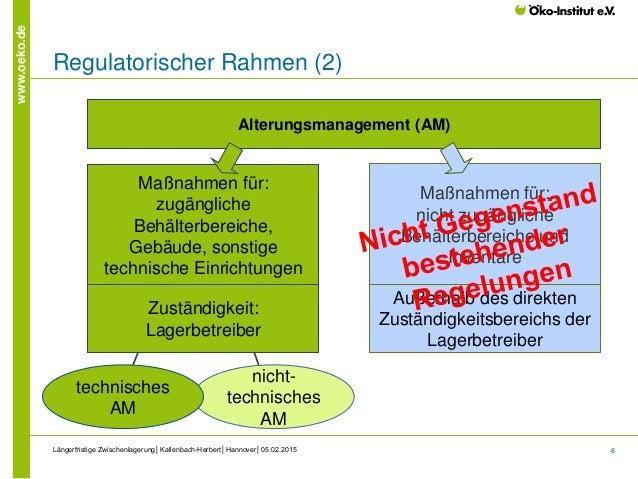 6 www.oeko.de Regulatorischer Rahmen (2) Alterungsmanagement (AM) Maßnahmen für: nicht zugängliche Behälterbereiche und In...