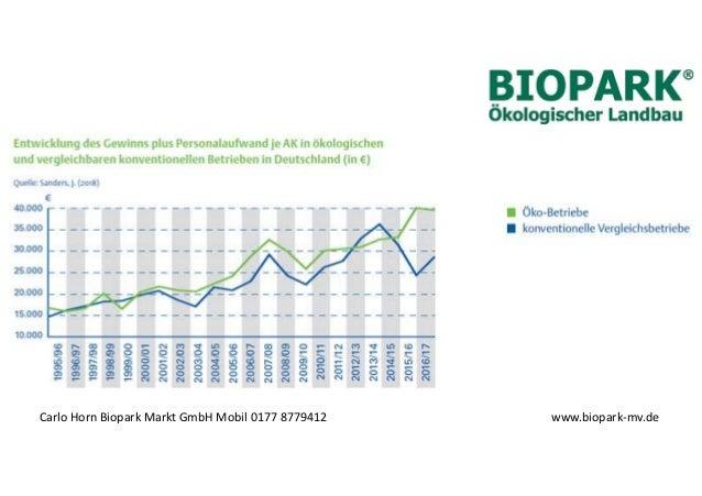 Vermarktung oekologisch erzeugter Produkte Slide 2